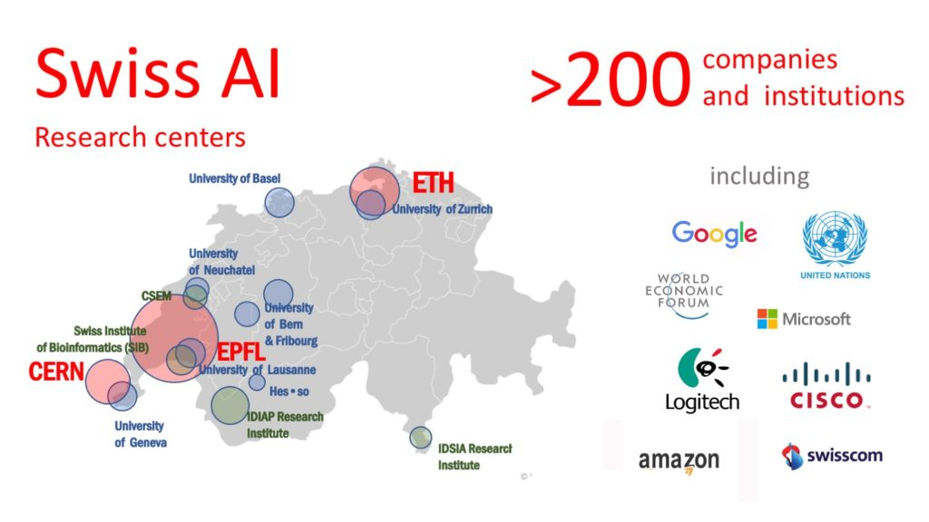 swiss ai institusions and companies